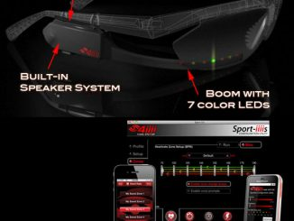 4iiii Innovations Sportiiiis, World's1st Heads Up Display For Athletes