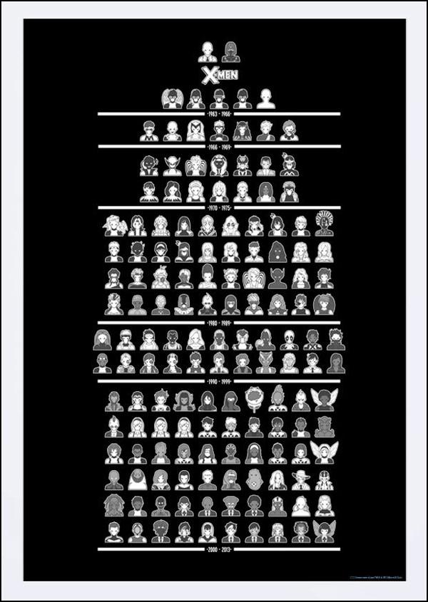 50 Years of XMen Print