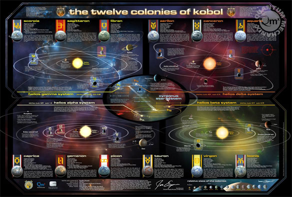 Battlestar Galactica Map of the Twelve Colonies