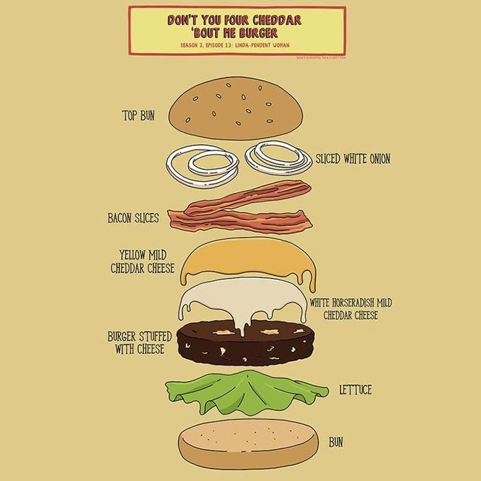 Bob's Burgers Four Cheddar T-Shirt