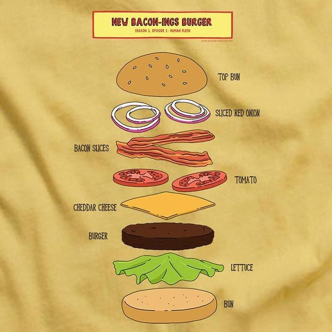 Bob's Burgers New Bacon-ings Burger T-Shirt