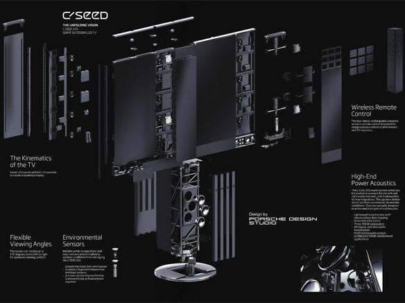 C-SEED-201