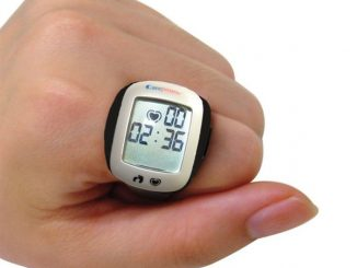 Carepeutic Heart Rate Monitor Ring