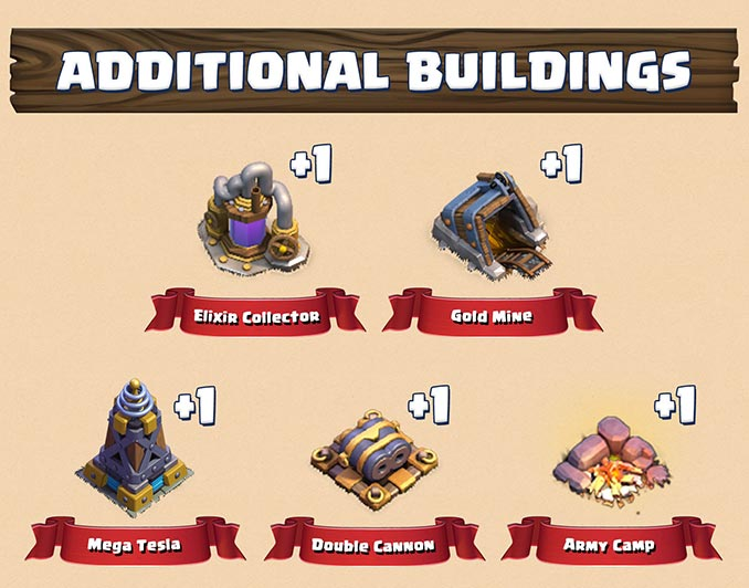 Clash of Clans Builder Hall 8