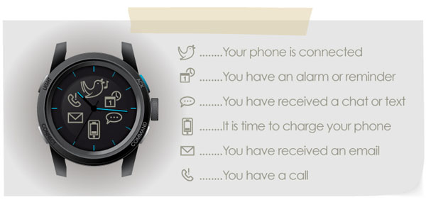 Cookoo Connected Watch