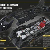 DC Universe Batman Visual Dictionary