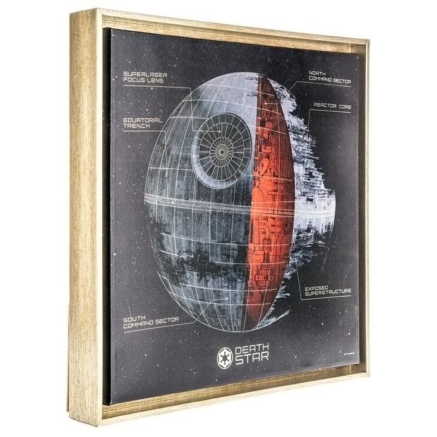 Death Star Breakdown Canvas Art