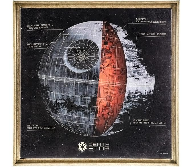 Death Star Breakdown Canvas Wall Decor
