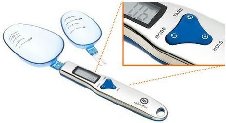 Digital Spoon Measure
