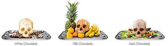 Edible Chocolate Skulls