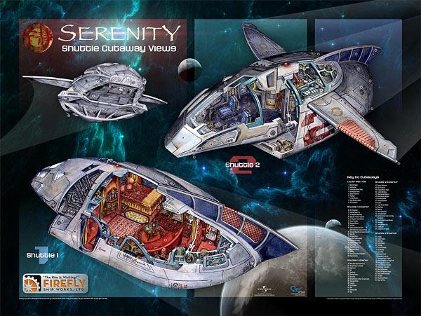battlestar galactica online ships