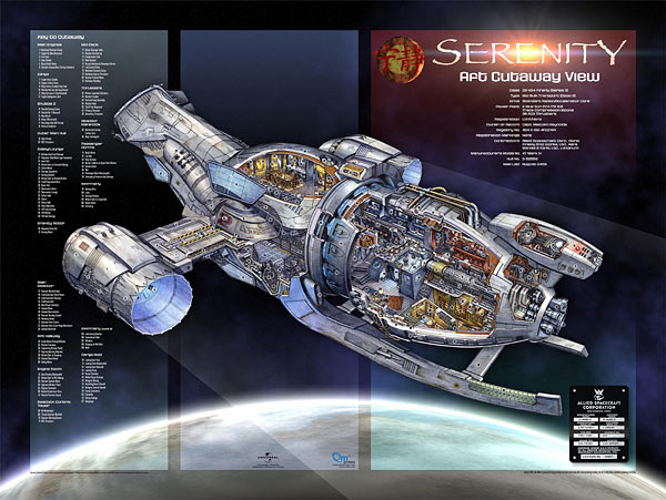 Firefly Serenity Poster