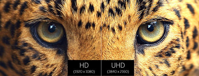 HD vs 4K UHD Resolution