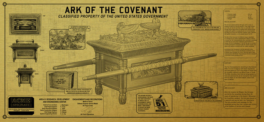 indiana jones ark of the covenant golden spec plate