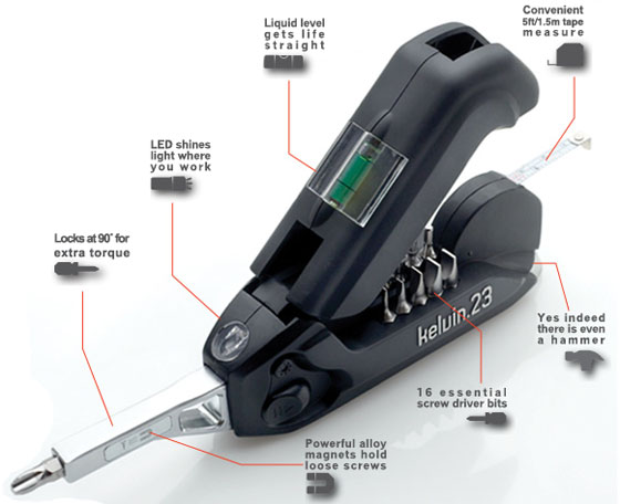 Kelvin 23 Multifunction Hand Tool