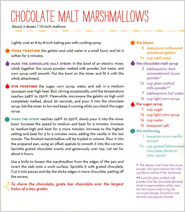 Marshmallow Madness! Cookbook