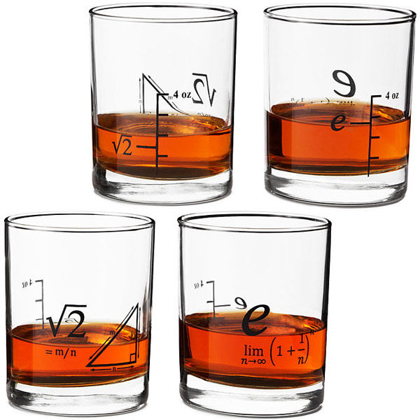 Math Drinking Glass Set