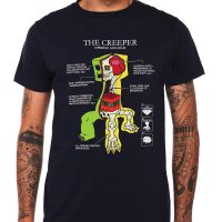 Minecraft-Creeper-Anatomy-T-Shirt