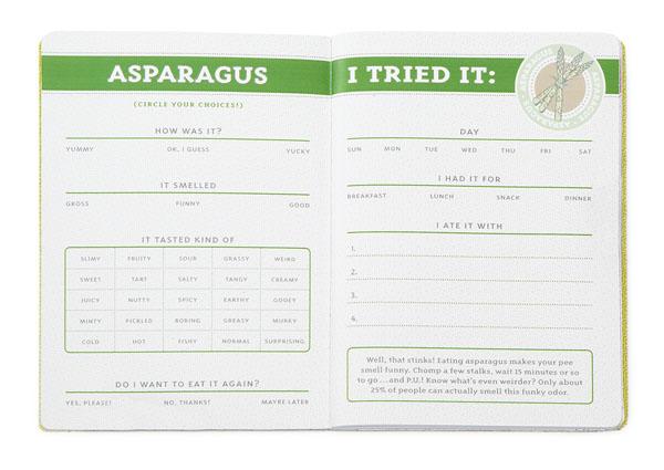 My Food Passport Log Book