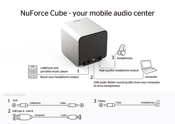 NuForce Cube 3-in-1 portable audio speaker