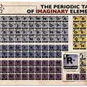 Periodic Table of Imaginary Elements Poster