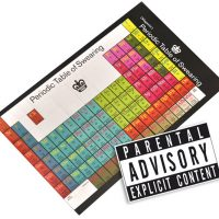 Periodic Table of Swearing Fridge Magnet Set