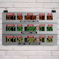Personalised Time Machine Dashboard Poster