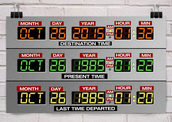 Personalized Time Machine Dashboard Poster