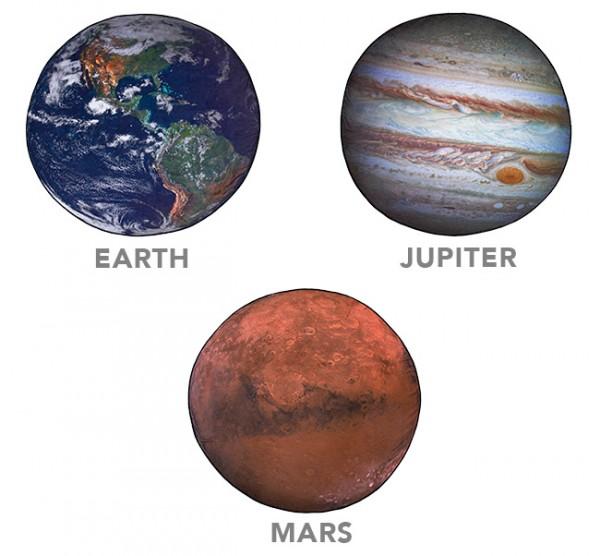 Planetary fleece blankets for Solar system fleece