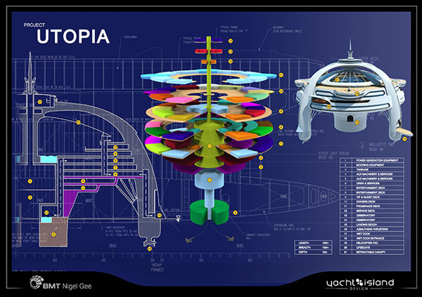 Project Utopia Floating Island