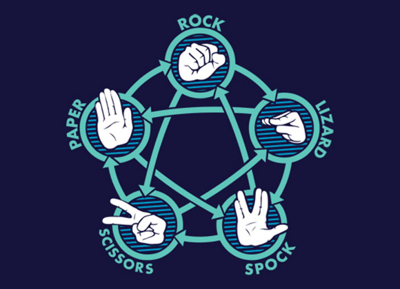Rock Paper Scissors Lizard Spock T-Shirt