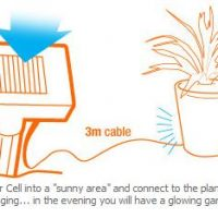 Solar Powered Plant Pot diagram