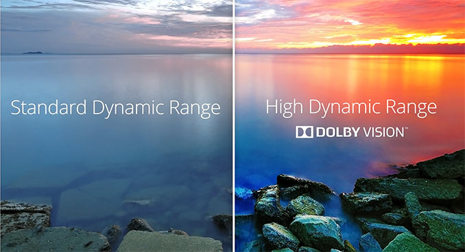 Standard vs HDR Dolby Vision TV