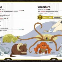 Star Wars English Japanese Dictionary for Padawan Learners Creature