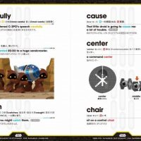 Star Wars English Japanese Dictionary for Padawan Learners Inside Page
