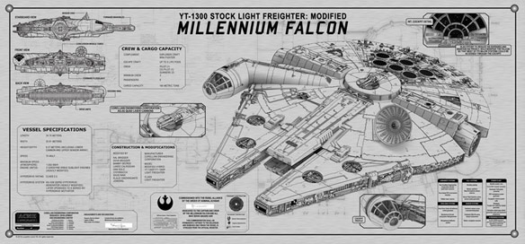 Star Wars Millennium Falcon SpecPlate