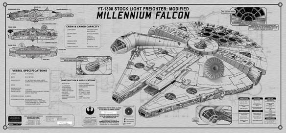 Star Wars Millennium Falcon SpecPlate