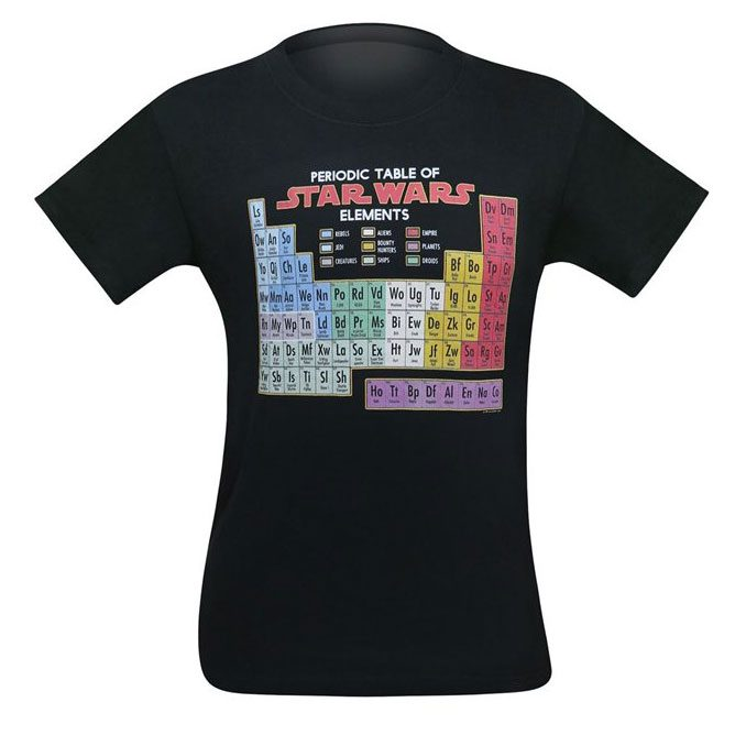 Star Wars Periodic Table of Elements Shirt