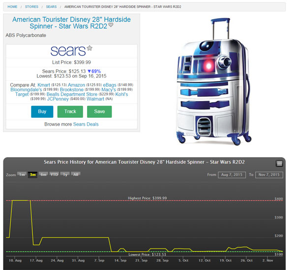 Star Wars R2-D2 Rolling Luggage Price Comparison from Shogasm