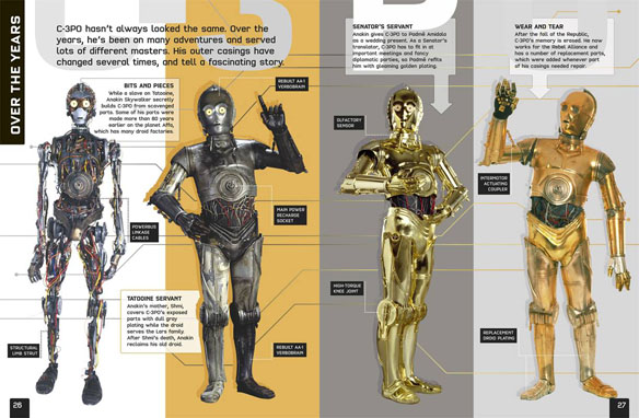 Star Wars The Secret Life of Droids Book
