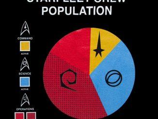 Starfleet Population T-Shirt
