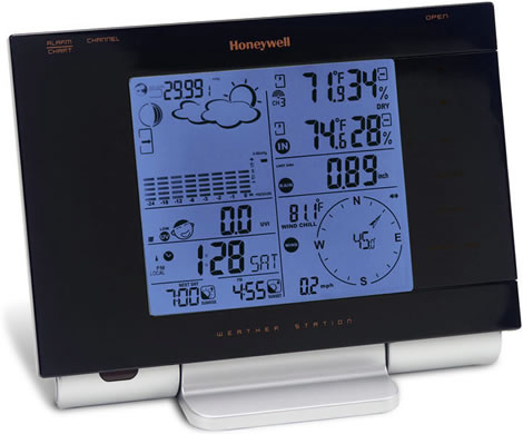 TE923W Weather Stations