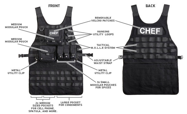 Tactical BBQ Grill Apron