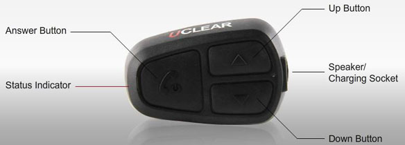 Uclear HB120 Snow Helmet Communicator