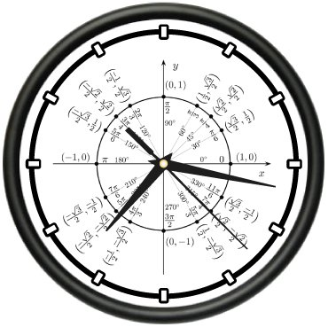 Unit Circle Radian Wall Clock