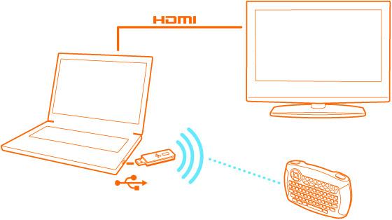Wireless Mini Keyboard with Accelerometer