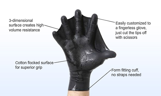 Darkfin Swim Gloves