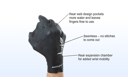 Darkfin Water Gloves