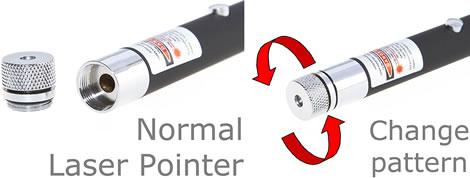 Disco Laser Pointer