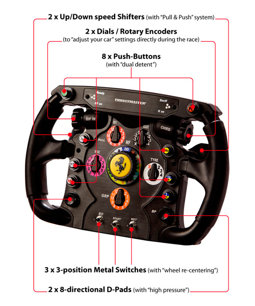 Thrustmaster Ferrari Italia F1 Racing Wheel